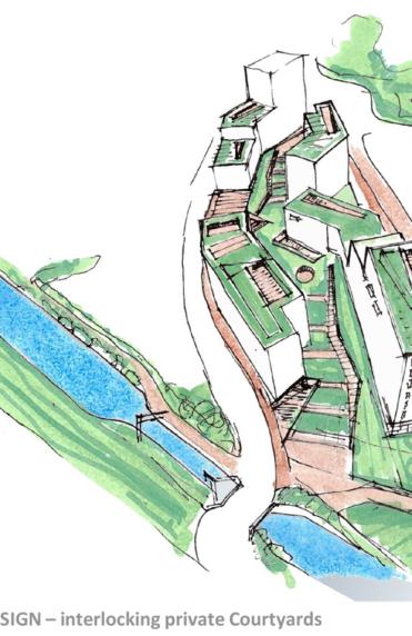 SHD Urban Design Report- Rev P1